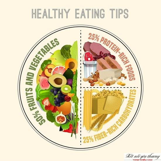 Cha mẹ có thể thực hiện khẩu phần ăn 50% rau củ quả, 25% chất đạm và 25% đường bột cho con